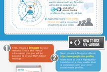 Publishing Infographics / by Write | Market | Design