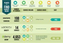 Infographics / by Jorge Rpo