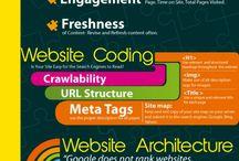 Internet Marketing: SEO / by Jonny Ross