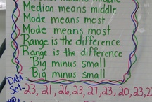 Anchor Charts / by Rebecca Leigh
