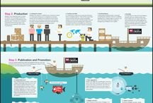 Great Infographic / by Gowebbaby