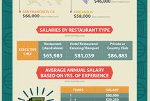 Becoming a Professional Chef / For those of you who are thinking of getting into the culinary industry and becoming a professional chef, here are some fun and hopefully useful images to inspire and educate your decision.  / by The Reluctant Gourmet