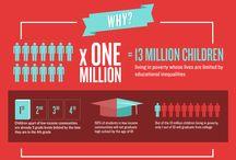 Infographics / by Nicole Gordon