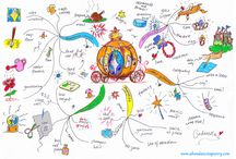 Evelyn Lim / Mind maps created by Evelyn Lim. Visit Evelyn's website @ www.abundancetapestry.com / by IQ Matrix
