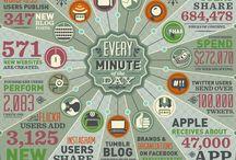 Social Media / by Navega Bem Web Design