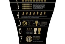 All Things Guinness / by Danny Kelly