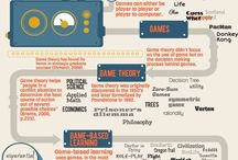 Gamification / by INFO 2014