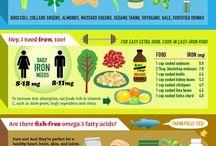 Vegan Vida / My Life As A Vegan / by Sheka Snow