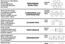 Classroom-Thinking Maps / by Katie