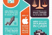 Infographics / by Jeannette De Guzman