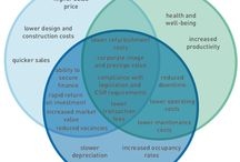 design | sustainable / by elaina samardzija