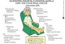Medical Conditions / by NurseGroups