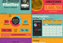 Learning through infographics / by Abby Miller
