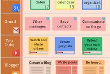 Social Media Tips / by Webqode
