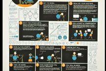Visual Resume / Visual CV inspiration  / by Angela del Sol