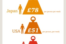 The Autumn Statement 2012 / by PwC