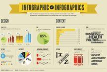 Infographics / Infographic About Infographics / by Infographic TRenders