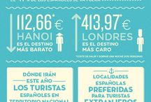 Infografias / by Clara Soler