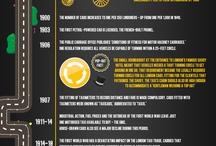 Nissan Infographics / by Hana Kim