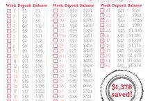 Saving Money Tips :)  / by Andrea Briel
