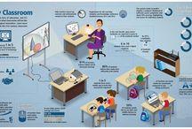 Education Trends / by Stephanie Goldenberg