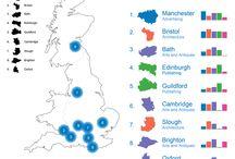 UK Infographics / by Caroline Baxter