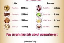 Health Infographics / by IdealBite