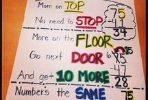 Mrs. Steel's 3rd Grade Class: Anchor Charts / by Rachael A