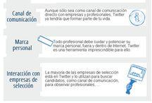 Trabajo y TIC / by Maria Dolors Mas Delblanch