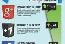 Infographies Média Sociaux / by jessica pouchairet