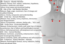 Acupuncture / by Heather Hanchuk