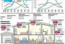 Infographics / by The Oregonian