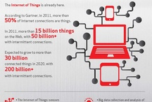 Technology infographics / by Frankwatching