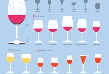 Wines / Here I will store some interesting infographics about Wine / by Dmitriy Golotsvan