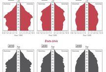Population Amériques / by Institut national d'études démographiques
