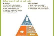 Nutrition / by N. M.Ran