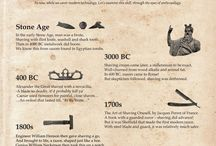 The History of Shaving / by Royal Shave