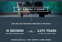 Infographic Design. / by Brittany Beisner