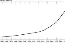 Population Afrique / by Institut national d'études démographiques