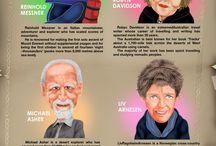 People in history / by Albert DeLaere