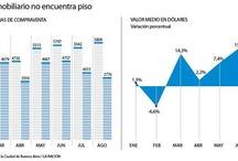 Data-Mercado-Inmobiliario-Buenos-Aires / Gráficos y links de utilidad con datos del mercado inmobiliario en la ciudad de Buenos Aires.  / by Maure Inmobiliaria
