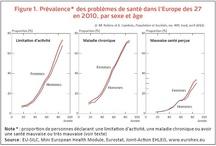 Santé / by Institut national d'études démographiques