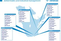 Salary Guide Quebec 2014 / Randstad Canada undertook a study of salaries across Canada.. Find out where your wage lands for roles in Finance and Accounting, Human Resources, Sales and Marketing, Technologies, Business Support, Skilled Trades and many others. / by Randstad Canada