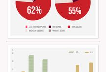 Social Infographics / by Fabrice Frossard