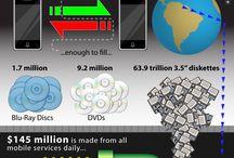 Infographics We Love <3 / by Scott Baradell
