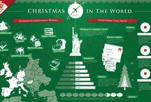 Christmas Around the World Unit / by Andrea Spencer