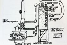 Hot Water / by Practical Preppers