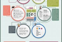 SM/PR/MKT /  public relations, social media, marketing and branding articles and infographics / by Julia Prior