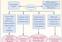 Dementia / by Amy Haave