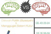 Islamic Infographic / by Dani Siregar